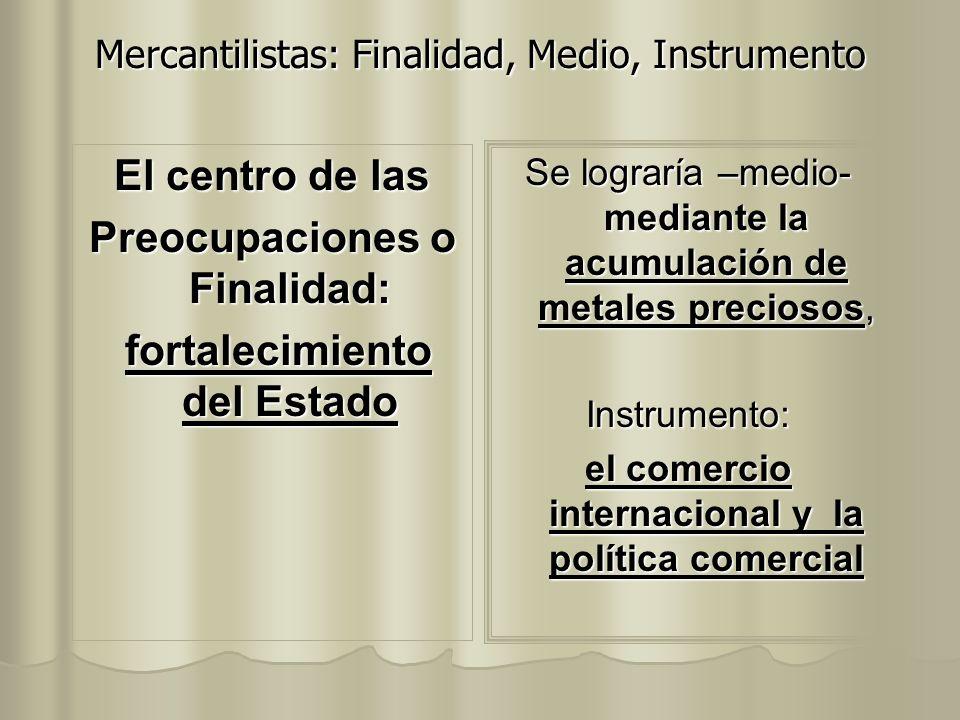 Mercantilistas: Finalidad, Medio, Instrumento