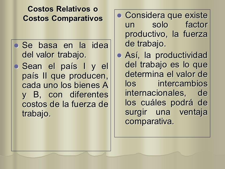 Costos Relativos o Costos Comparativos
