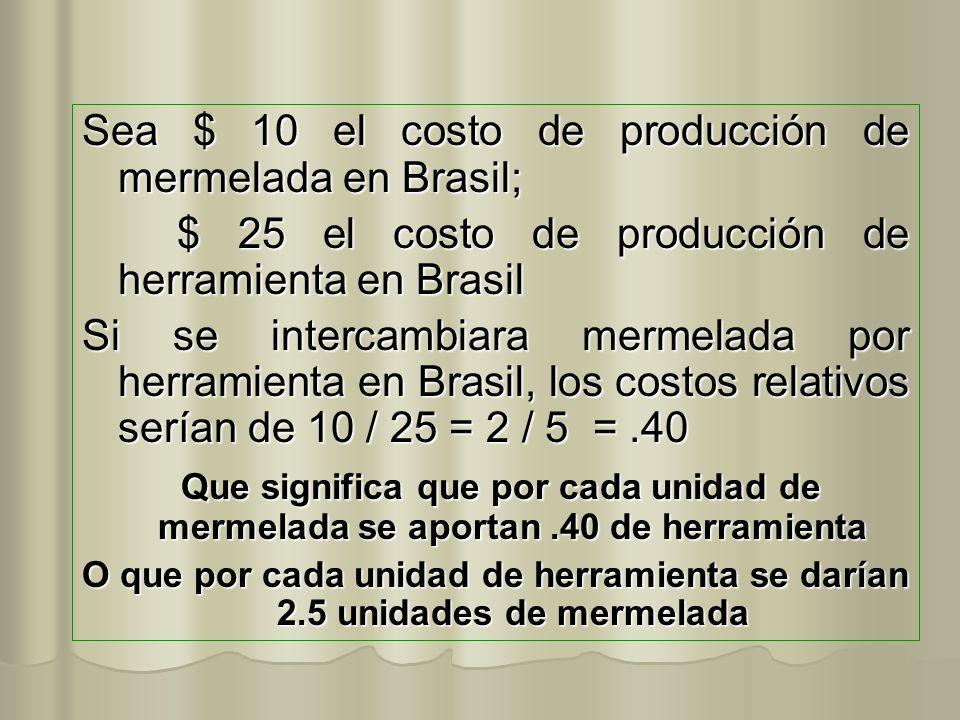 Sea $ 10 el costo de producción de mermelada en Brasil;
