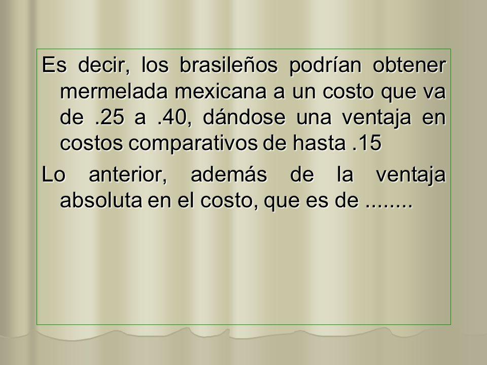 Es decir, los brasileños podrían obtener mermelada mexicana a un costo que va de .25 a .40, dándose una ventaja en costos comparativos de hasta .15