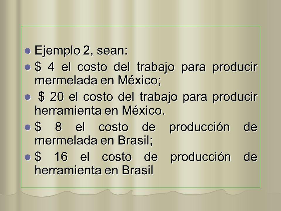 Ejemplo 2, sean: $ 4 el costo del trabajo para producir mermelada en México; $ 20 el costo del trabajo para producir herramienta en México.
