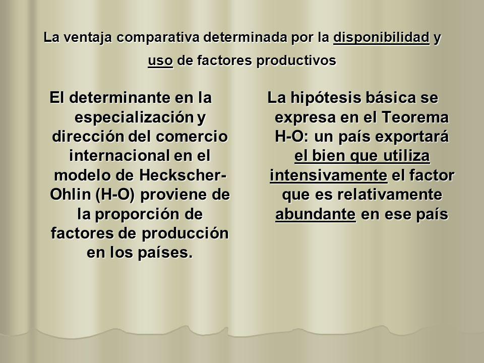 La ventaja comparativa determinada por la disponibilidad y uso de factores productivos