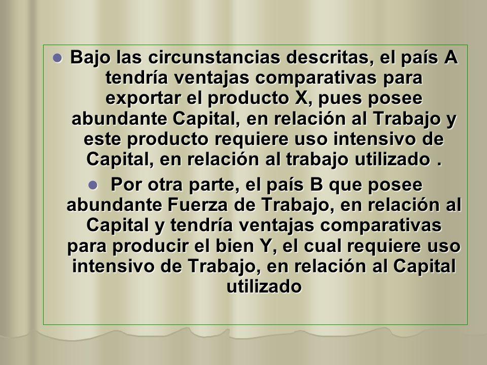 Bajo las circunstancias descritas, el país A tendría ventajas comparativas para exportar el producto X, pues posee abundante Capital, en relación al Trabajo y este producto requiere uso intensivo de Capital, en relación al trabajo utilizado .