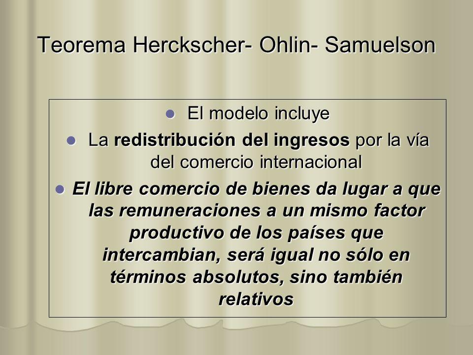 Teorema Herckscher- Ohlin- Samuelson
