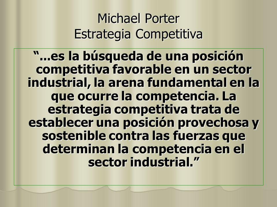 Michael Porter Estrategia Competitiva