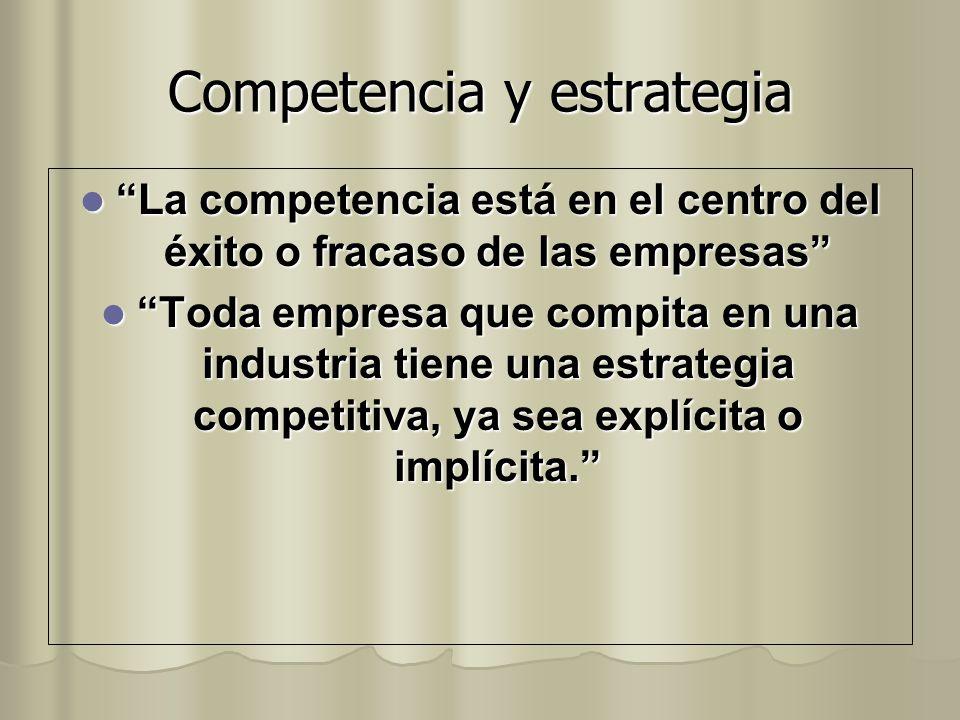 Competencia y estrategia
