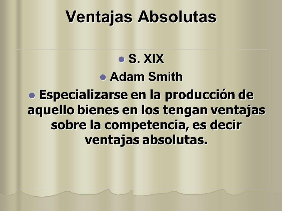 Ventajas Absolutas S. XIX Adam Smith