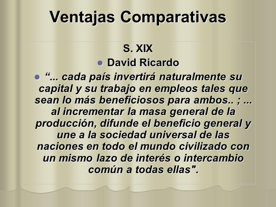 Ventajas Comparativas