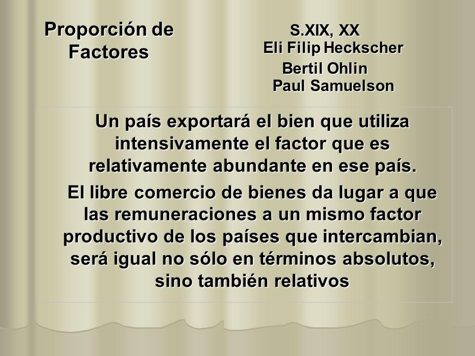Proporción de Factores
