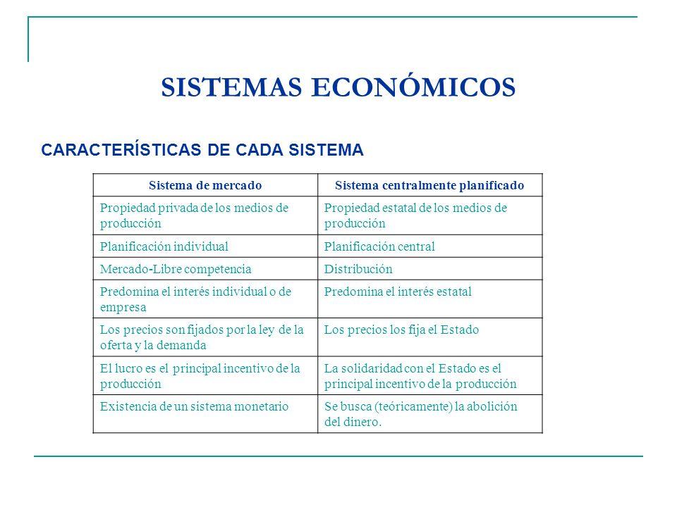 Sistema centralmente planificado
