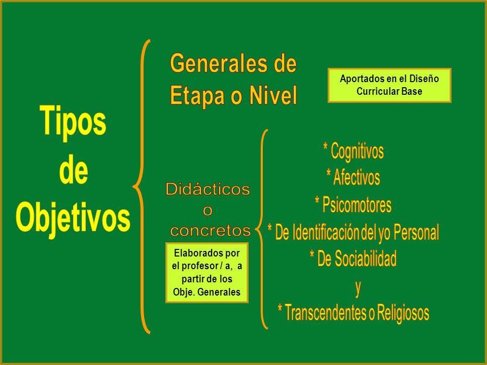 Tipos de Objetivos Generales de Etapa o Nivel Didácticos o concretos