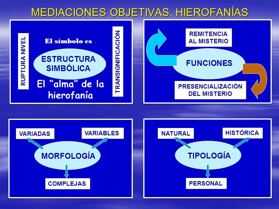 MEDIACIONES OBJETIVAS. HIEROFANÍAS