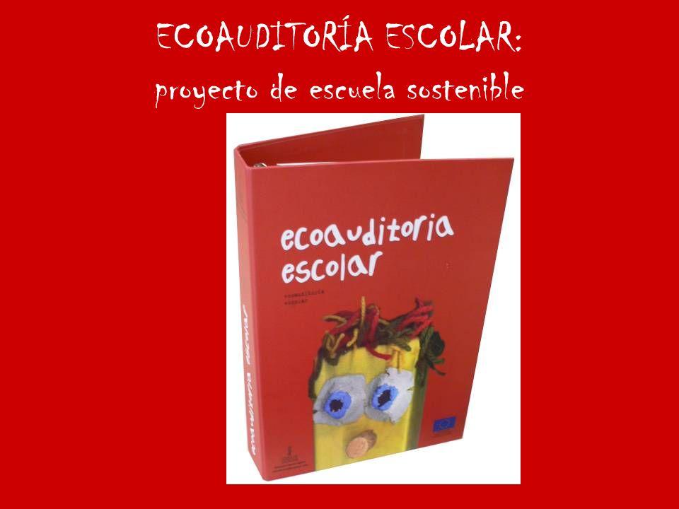 Ecoauditor A Escolar Proyecto De Escuela Sostenible Ppt