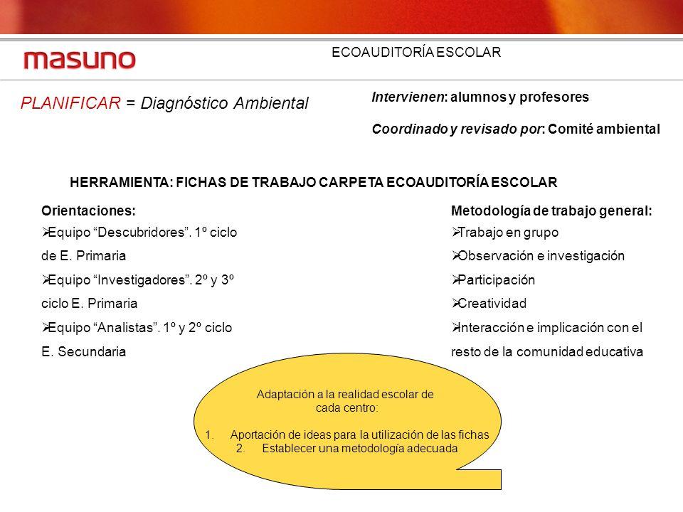 HERRAMIENTA: FICHAS DE TRABAJO CARPETA ECOAUDITORÍA ESCOLAR