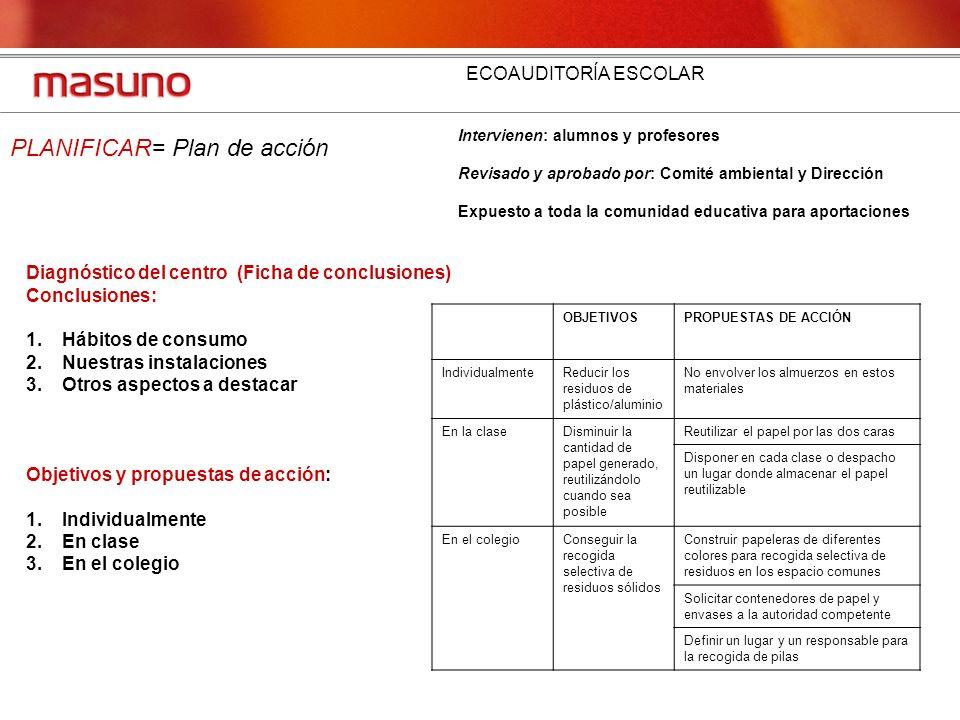PLANIFICAR= Plan de acción