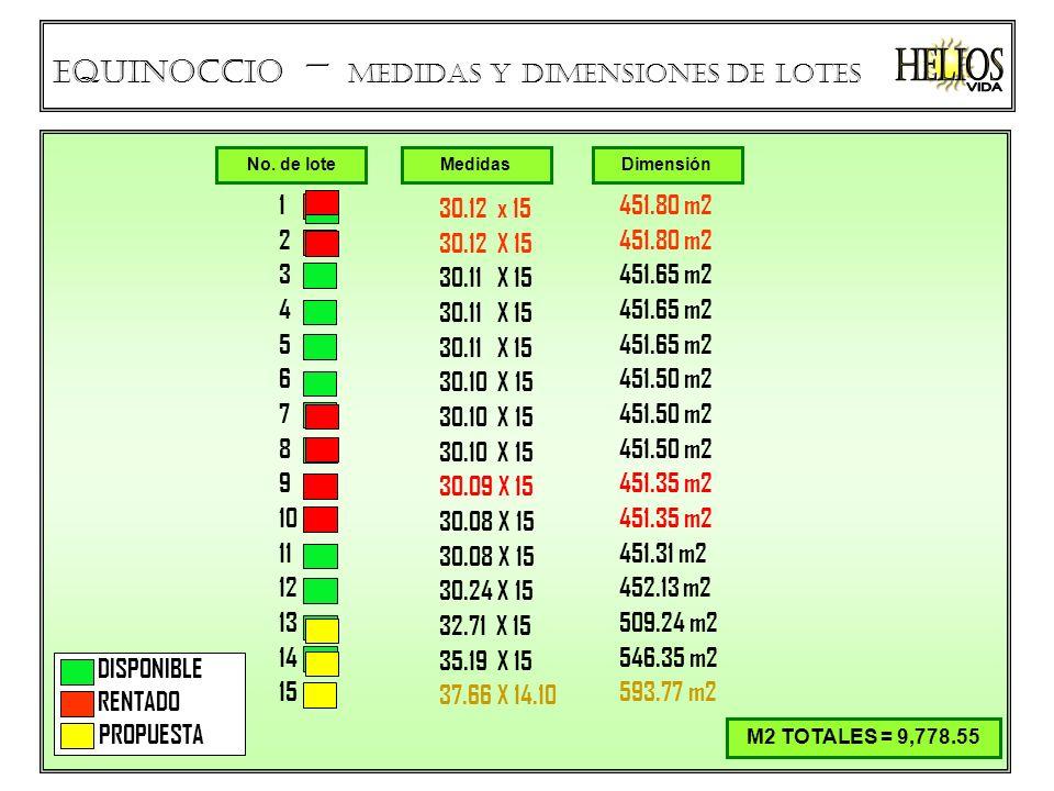 Helios VIDA Equinoccio – medidas y dimensiones de lotes 1 2 3 4 5 6 7
