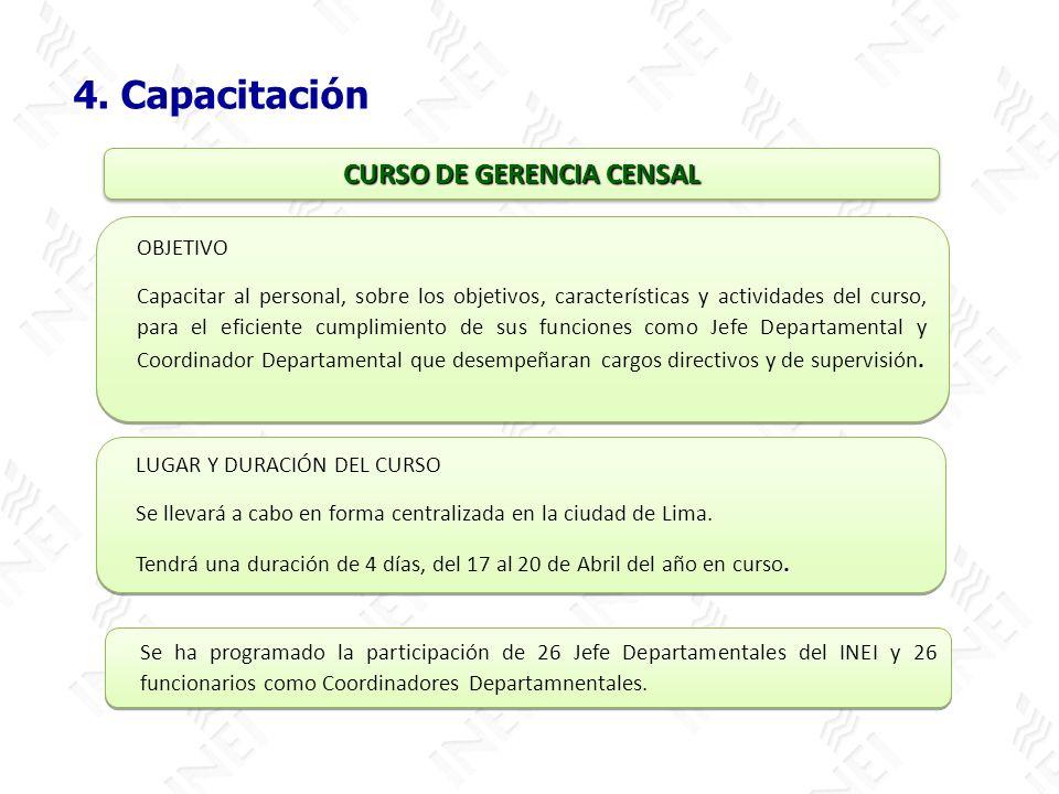 CURSO DE GERENCIA CENSAL