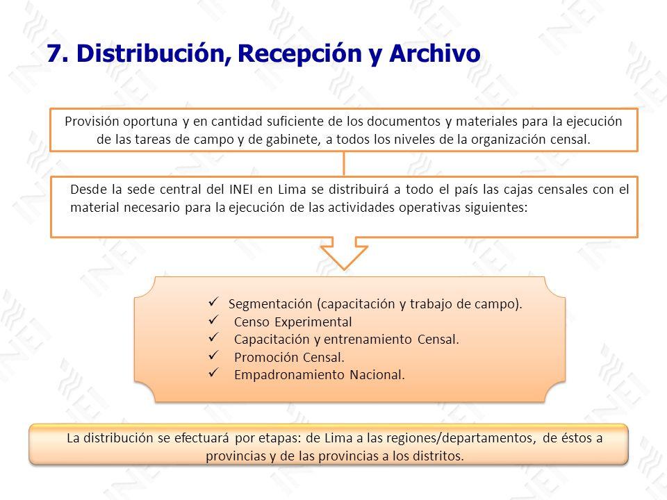 7. Distribución, Recepción y Archivo