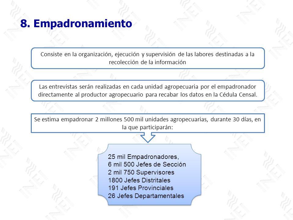 8. Empadronamiento Consiste en la organización, ejecución y supervisión de las labores destinadas a la recolección de la información.
