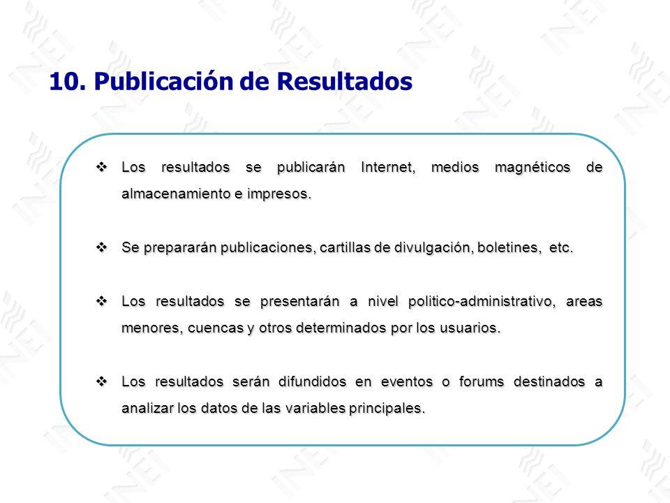 10. Publicación de Resultados