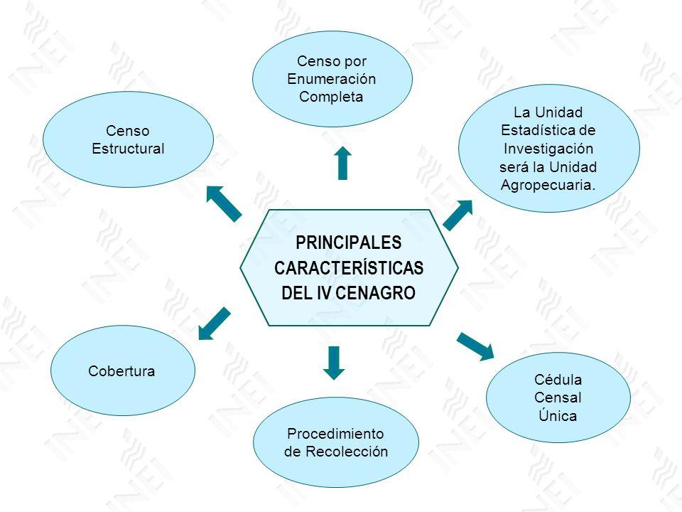 PRINCIPALES CARACTERÍSTICAS DEL IV CENAGRO