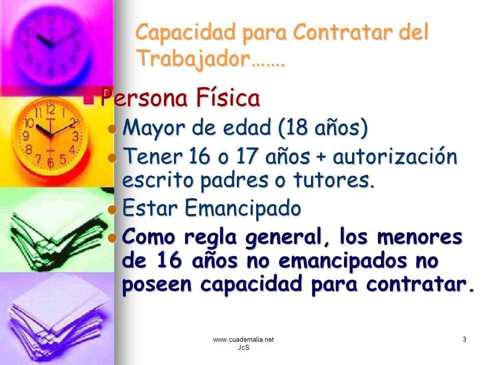 Capacidad para Contratar del Trabajador…….