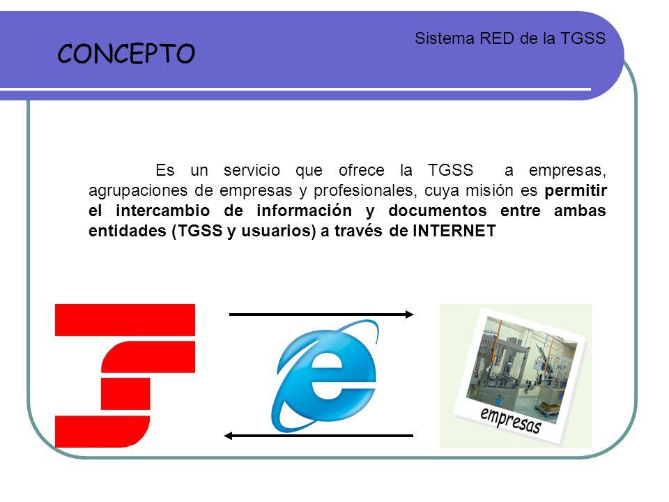 CONCEPTO Sistema RED de la TGSS