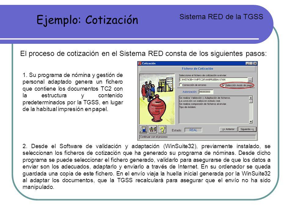 Ejemplo: Cotización Sistema RED de la TGSS