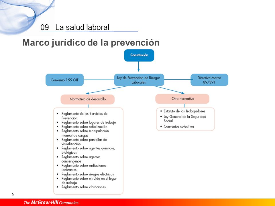 Marco jurídico de la prevención
