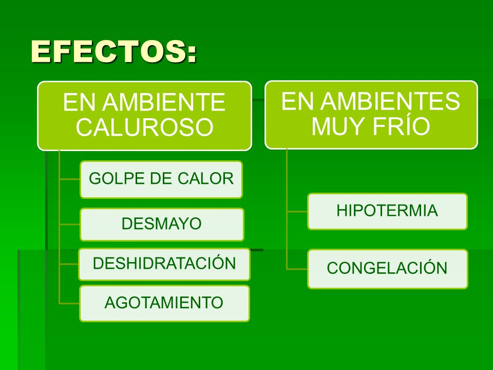 EFECTOS: EN AMBIENTES MUY FRÍO EN AMBIENTE CALUROSO HIPOTERMIA