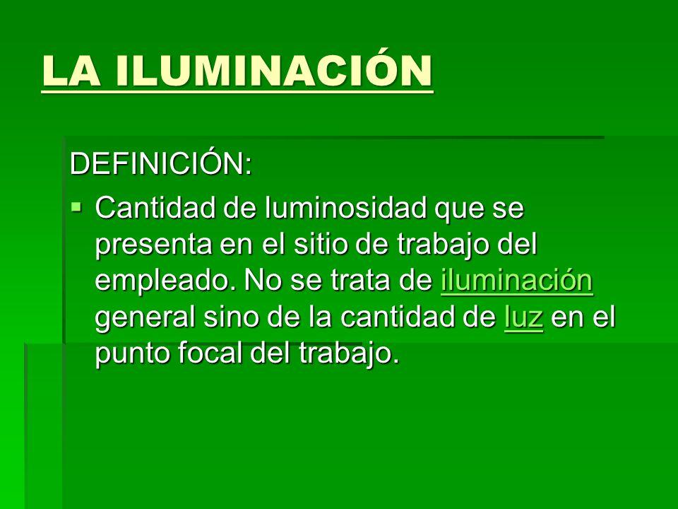 LA ILUMINACIÓN DEFINICIÓN: