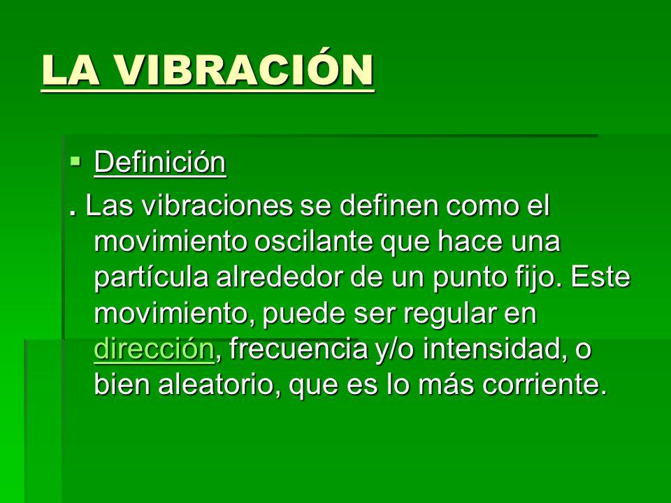 LA VIBRACIÓN Definición