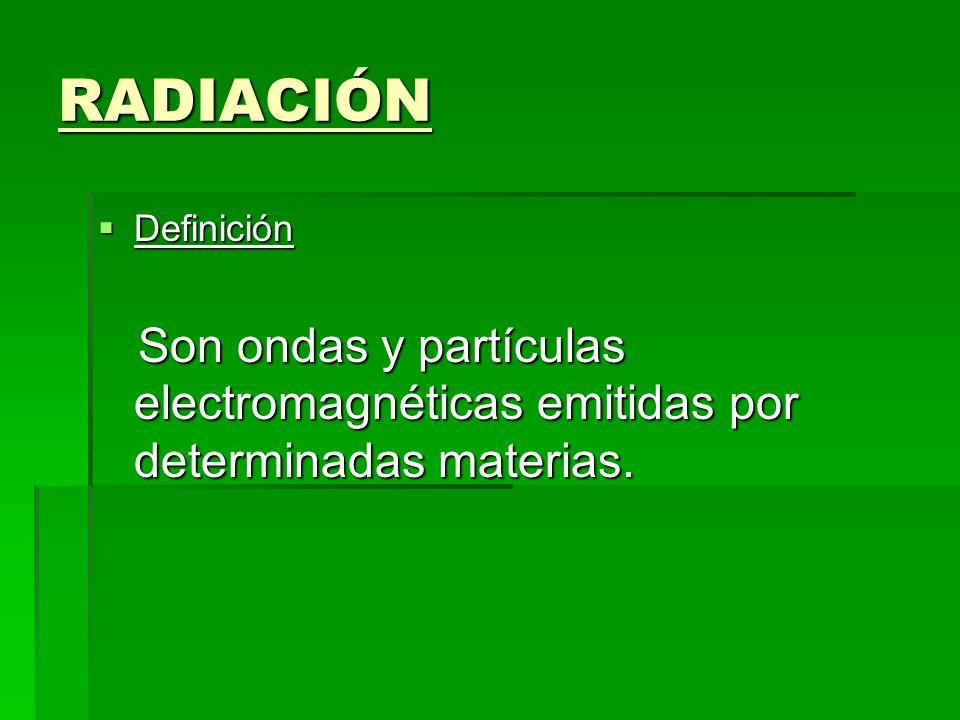 RADIACIÓN Definición Son ondas y partículas electromagnéticas emitidas por determinadas materias.