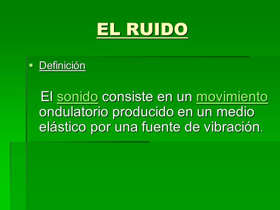 EL RUIDO Definición.