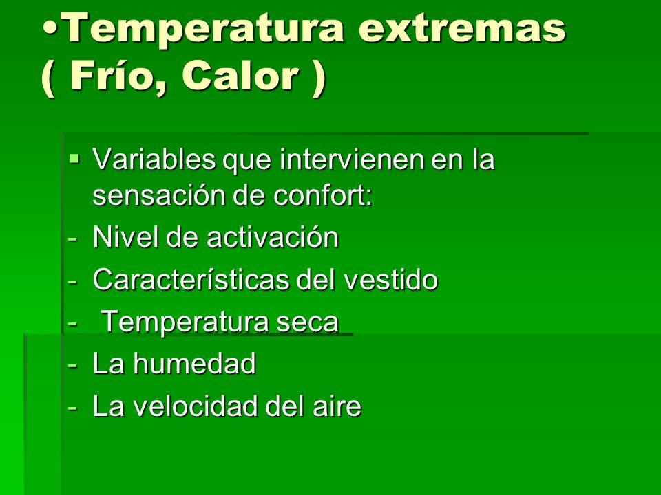 Temperatura extremas ( Frío, Calor )
