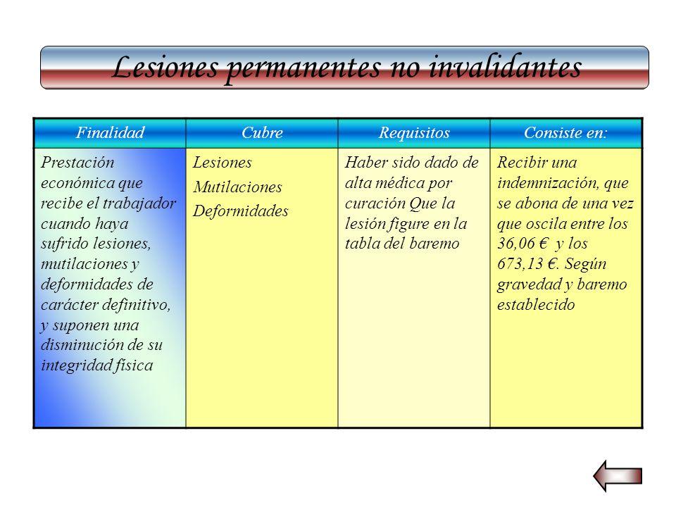 Lesiones permanentes no invalidantes