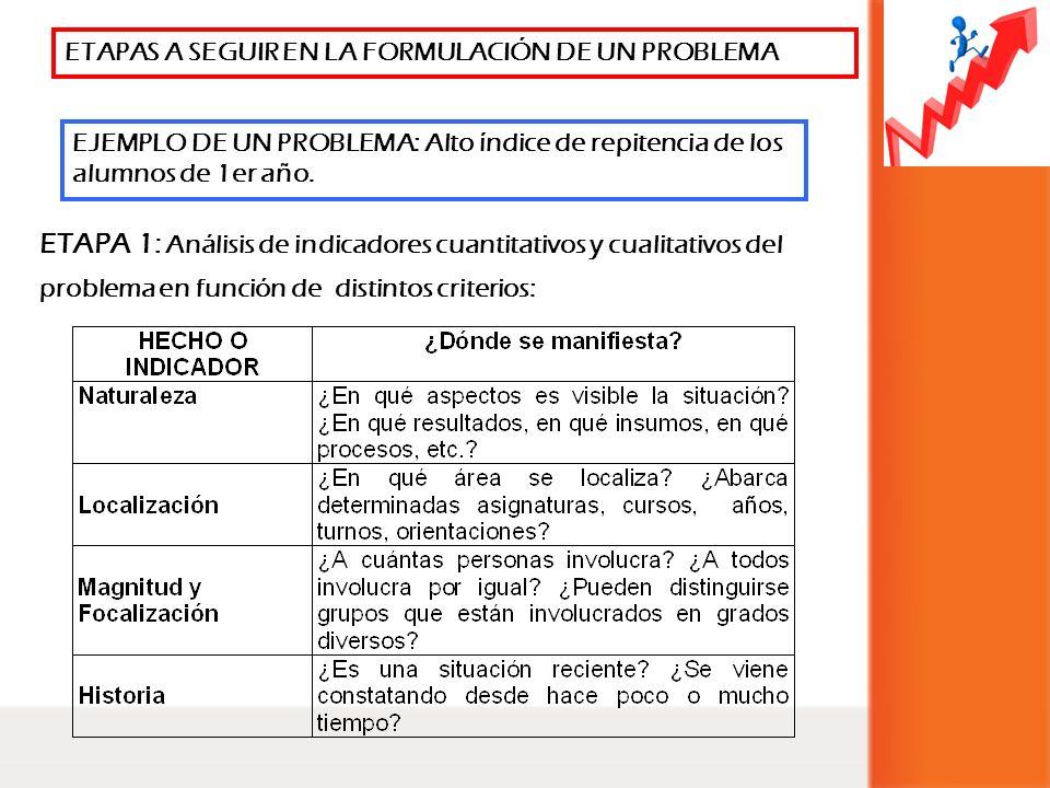 ETAPA 1: Análisis de indicadores cuantitativos y cualitativos del