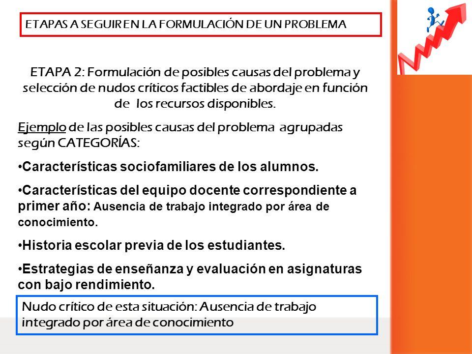 Características sociofamiliares de los alumnos.