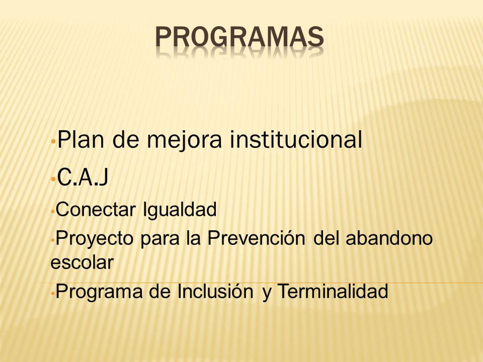 Programas Plan de mejora institucional C.A.J Conectar Igualdad