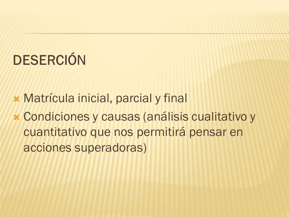 DESERCIÓN Matrícula inicial, parcial y final