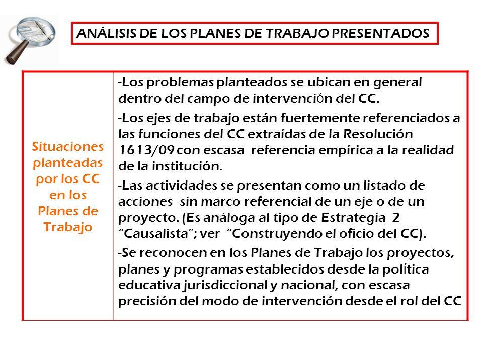Situaciones planteadas por los CC en los Planes de Trabajo