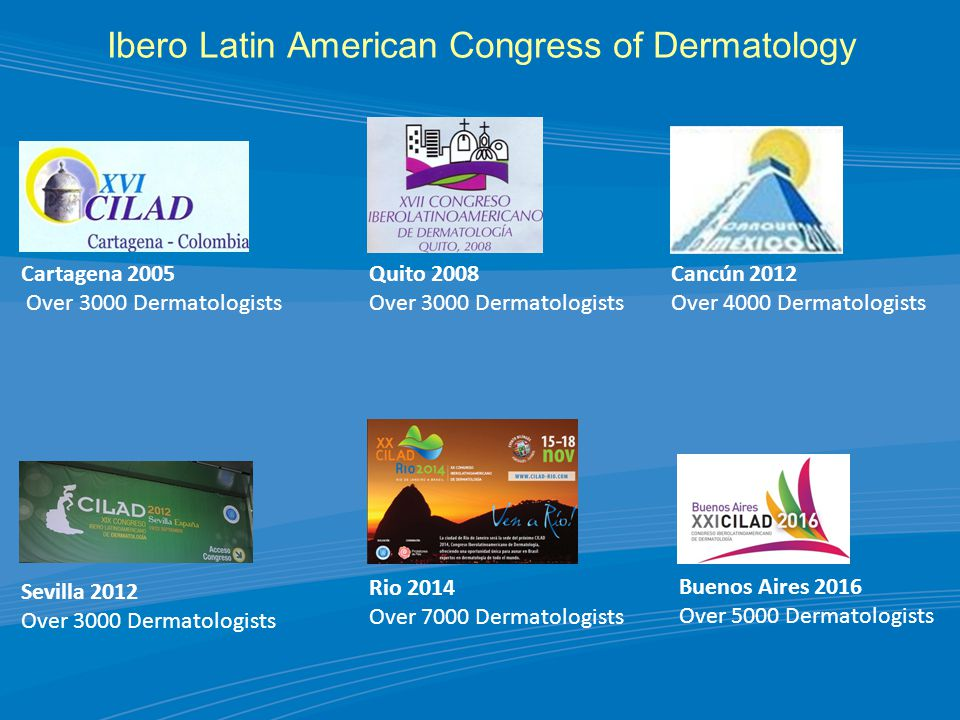 Ibero Latin American Congress of Dermatology