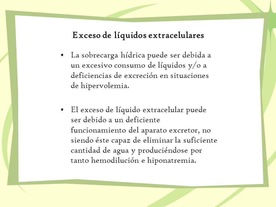 Exceso de líquidos extracelulares
