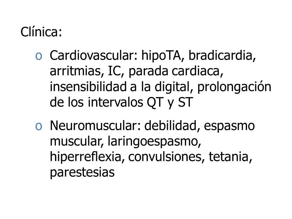 Clínica:Cardiovascular: hipoTA, bradicardia, arritmias, IC, parada cardiaca, insensibilidad a la digital, prolongación de los intervalos QT y ST.