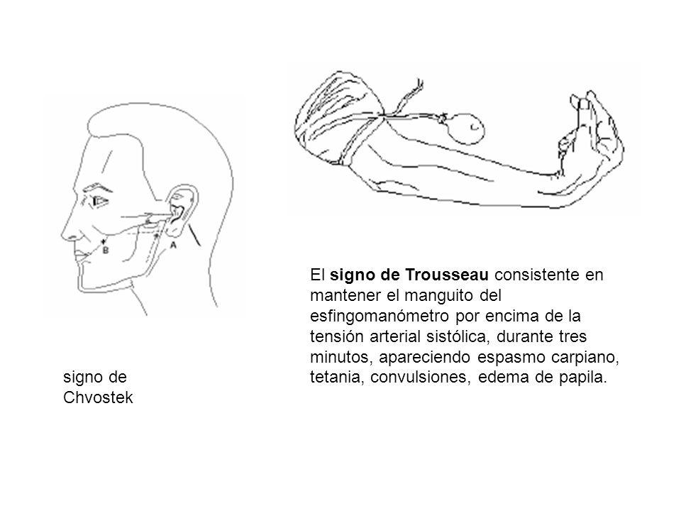 El signo de Trousseau consistente en mantener el manguito del esfingomanómetro por encima de la tensión arterial sistólica, durante tres minutos, apareciendo espasmo carpiano, tetania, convulsiones, edema de papila.