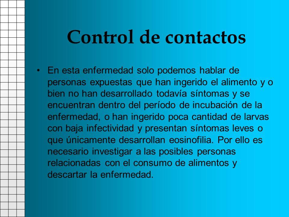 Control de contactos