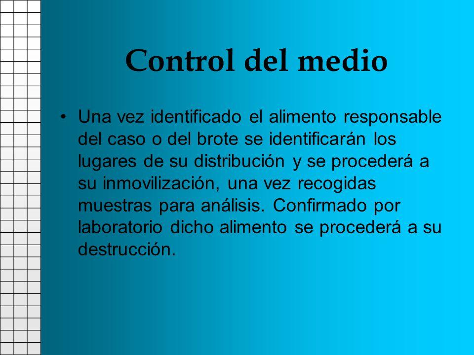 Control del medio