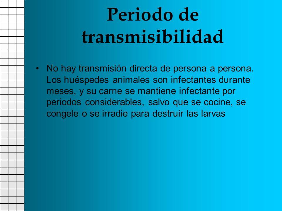 Periodo de transmisibilidad