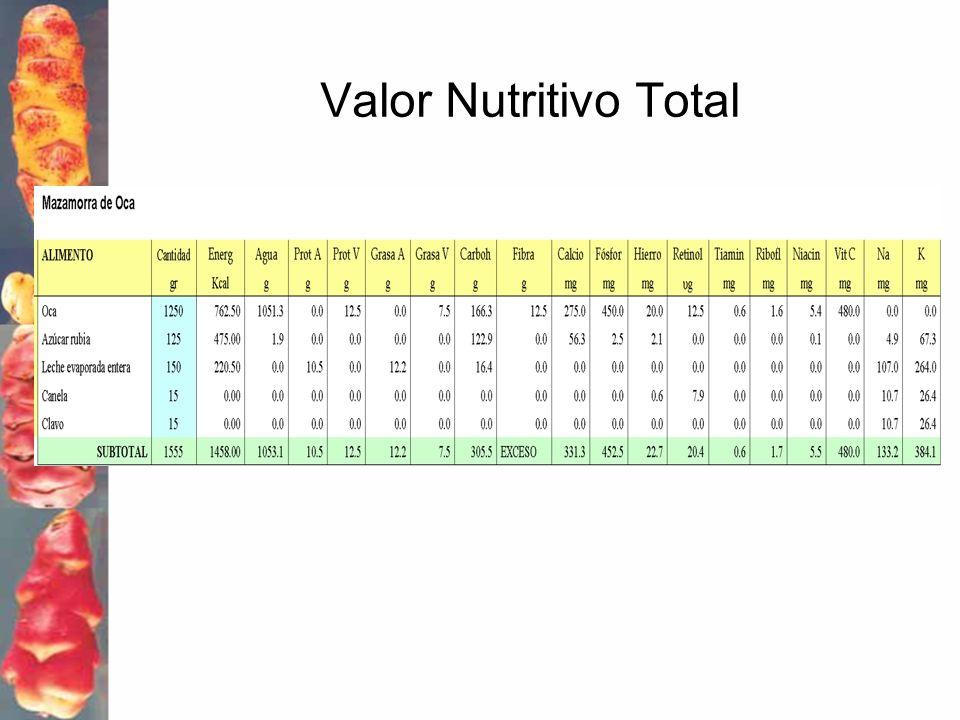 Valor Nutritivo Total