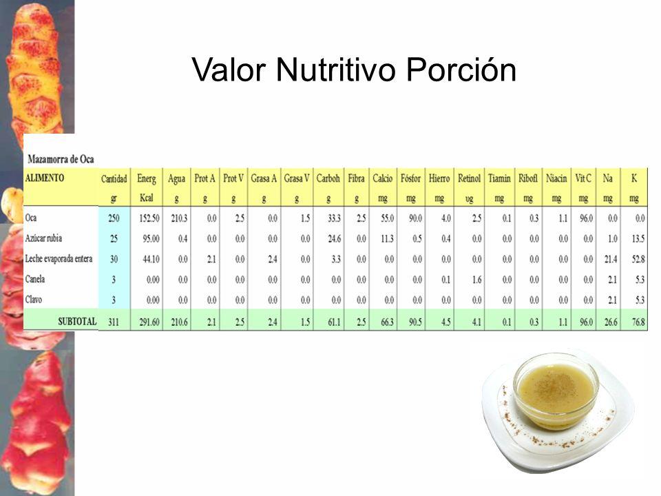 Valor Nutritivo Porción
